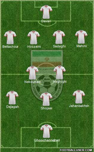 Iran XI1 Iran: World Cup 2014 Team Preview