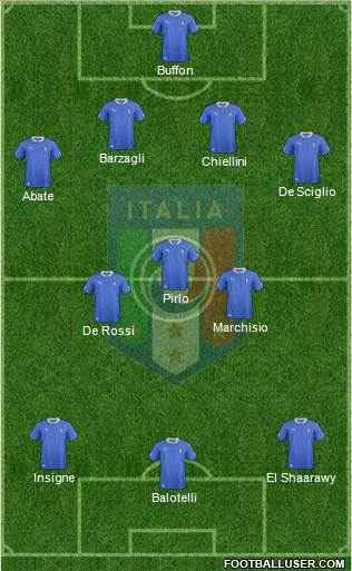 Italy XI Italy: World Cup 2014 Team Preview