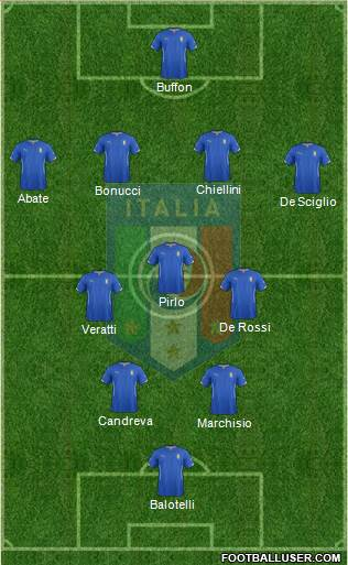 Italy Italy: World Cup 2014 Team Preview