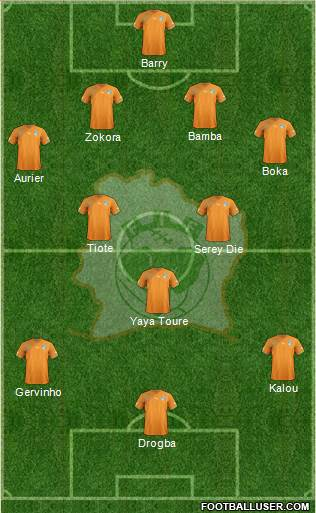 Ivory Coast XI Ivory Coast: World Cup 2014 Team Preview