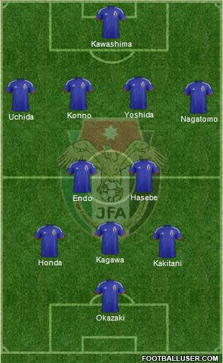 Japan XI1 Japan: World Cup 2014 Team Preview