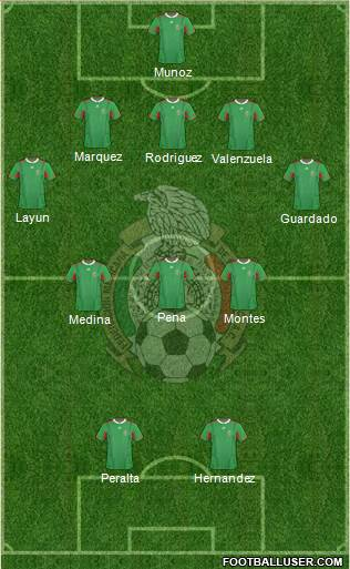 Mexico XI Mexico: World Cup 2014 Team Preview