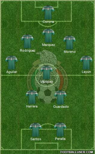 Mexico XI1 Mexico: World Cup 2014 Team Preview