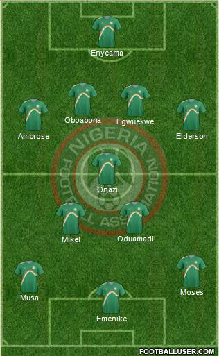 Nigeria XI Nigeria: World Cup 2014 Team Preview
