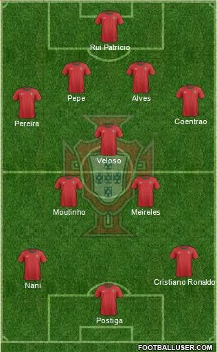 Portugal XI Portugal: World Cup 2014 Team Preview