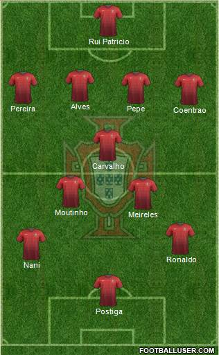 Portugal XI1 Portugal: World Cup 2014 Team Preview
