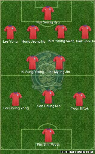 South Korea XI South Korea: World Cup 2014 Team Preview
