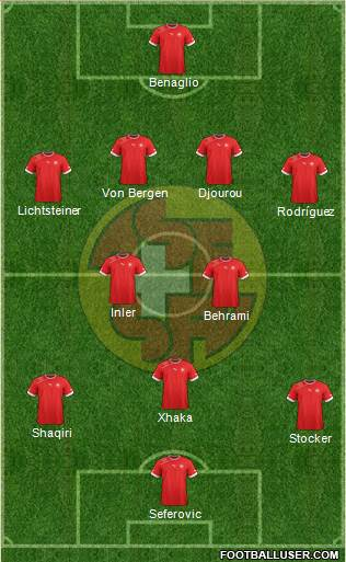 Switzerland XI Switzerland: World Cup 2014 Team Preview