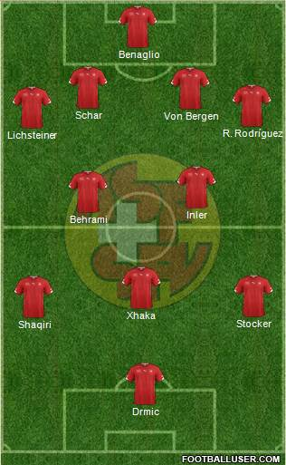 Switzerland XI1 Switzerland: World Cup 2014 Team Preview