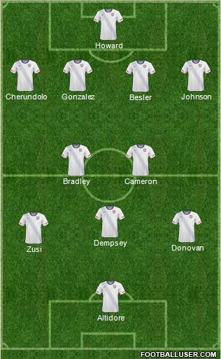 USA XI1 United States: World Cup 2014 Team Preview