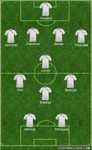 USA XI2 United States: World Cup 2014 Team Preview
