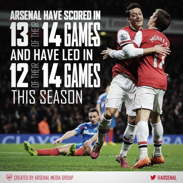 arsenal stats 600x600 Premier League Sunday, Gameweek 15: Open Thread