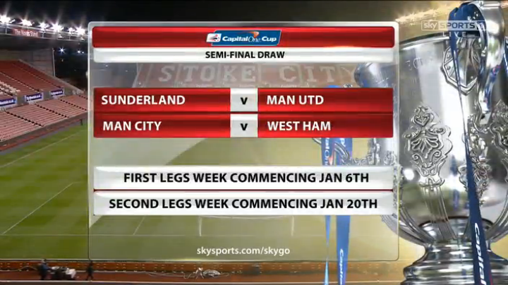 capital-one-cup-semi-final-draw