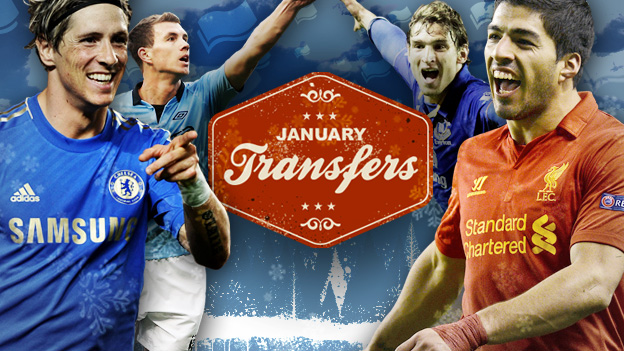 january transfers Who Your Premier League Club Needs to Buy in the January Transfer Window