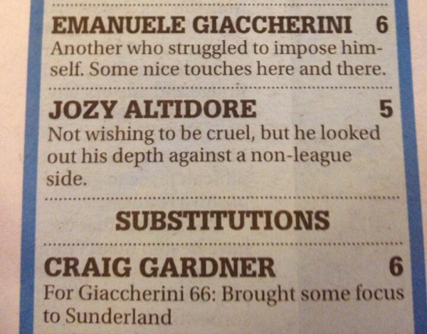 jozy altidore player rating New Striker Signed at Sunderland Spells Trouble For Jozy Altidore As Patience Runs Out