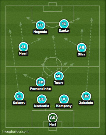 manchester city lineup Samir Nasris Lengthy Absence Could Unhinge Manchester Citys Title Chances