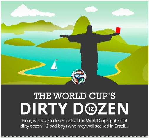 world cup infographic header The World Cups Dirty Dozen: 12 Bad Boys Who May Well See Red In Brazil [INFOGRAPHIC]