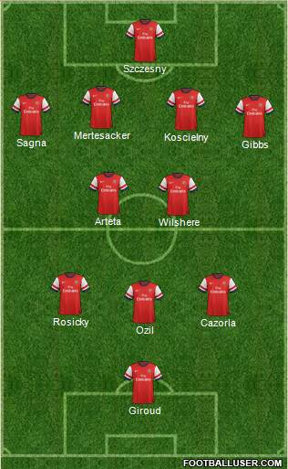 Arsenal XI UEFA Champions League Team By Team Guide: Preview, Likely Lineups, Key Players and Predictions
