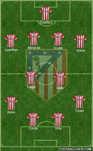 Atletico XI UEFA Champions League Team By Team Guide: Preview, Likely Lineups, Key Players and Predictions