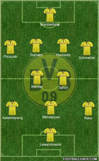 BVB XI1 UEFA Champions League Team By Team Guide: Preview, Likely Lineups, Key Players and Predictions