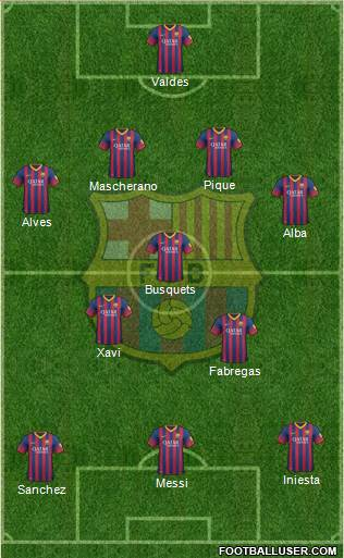 Barca XI1 UEFA Champions League Team By Team Guide: Preview, Likely Lineups, Key Players and Predictions
