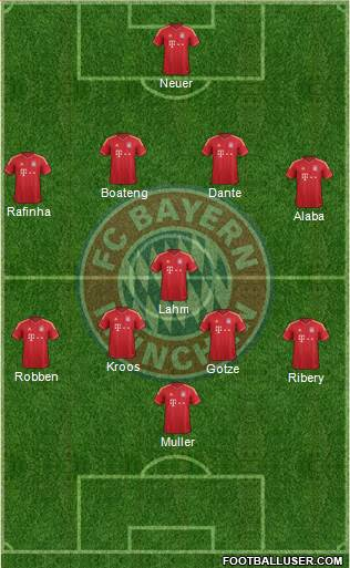 Bayern XI1 UEFA Champions League Team By Team Guide: Preview, Likely Lineups, Key Players and Predictions