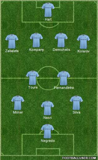 City XI1 UEFA Champions League Team By Team Guide: Preview, Likely Lineups, Key Players and Predictions