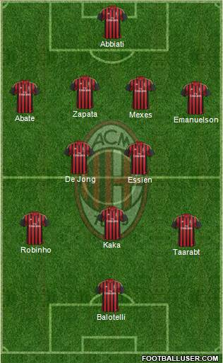 Milan XI UEFA Champions League Team By Team Guide: Preview, Likely Lineups, Key Players and Predictions