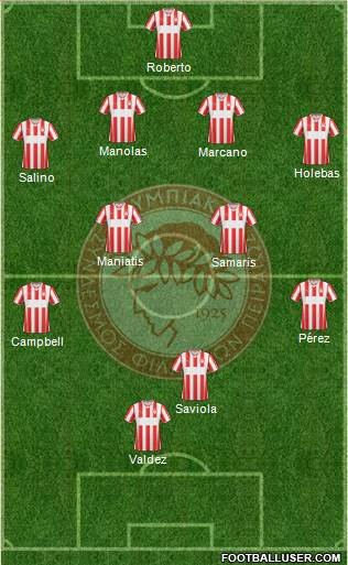 Olympiakos XI UEFA Champions League Team By Team Guide: Preview, Likely Lineups, Key Players and Predictions