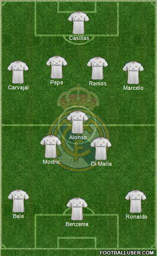 Real Madrid XI UEFA Champions League Team By Team Guide: Preview, Likely Lineups, Key Players and Predictions