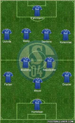 Schalke XI UEFA Champions League Team By Team Guide: Preview, Likely Lineups, Key Players and Predictions