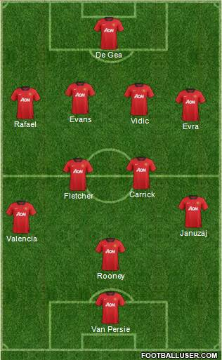 United XI UEFA Champions League Team By Team Guide: Preview, Likely Lineups, Key Players and Predictions