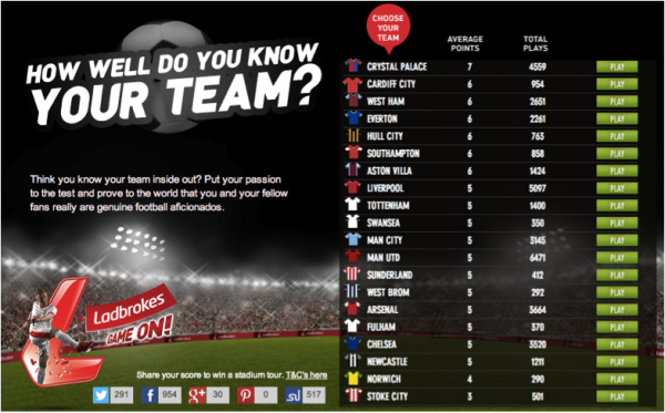 premier league quiz 600x373 How Well Do You Know Your Premier League Team?