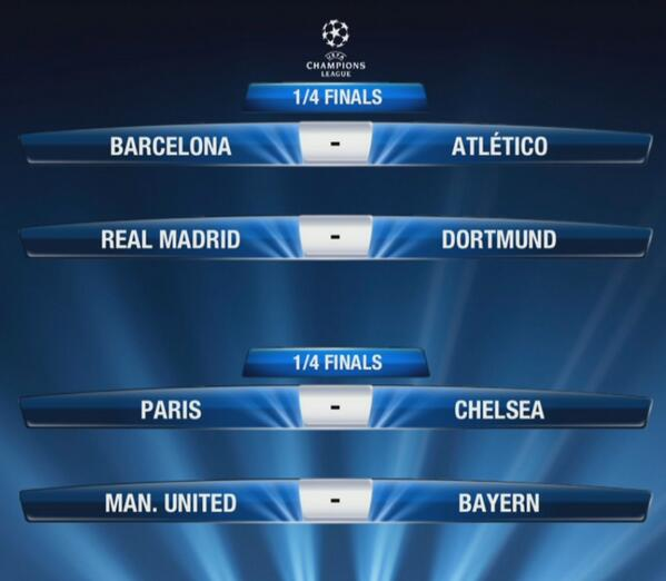 champions league quarter finals UEFA Champions League Quarter Final Draw Revealed