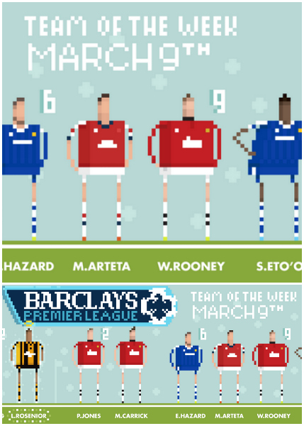 premier league team of week Interview With Creator of Premier League Team of the Week Images, Designer Chris Gilleard