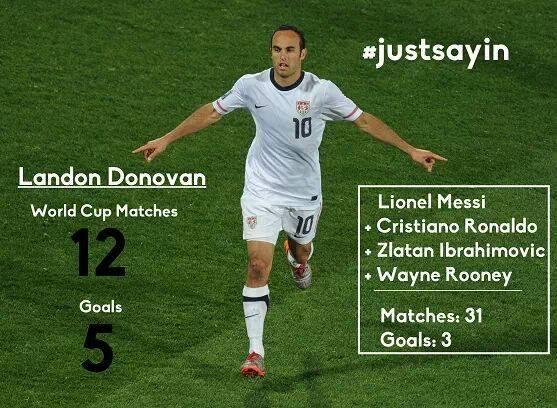 landon donovan stats Landon Donovans Impressive Career Stats With the USMNT