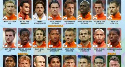 netherlands-world-cup-squad