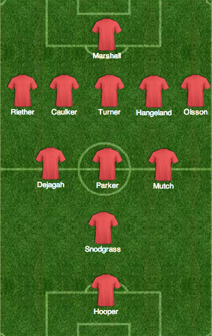 relegation fc Best Premier League Starting XI From Relegated Teams Fulham, Norwich and Cardiff