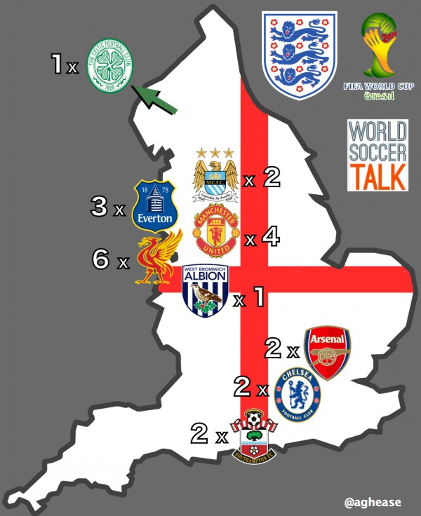 England 2014 World Cup Squad with Club Representation 600x736 England World Cup Squad Based On Club Affiliation [INFOGRAPHIC]