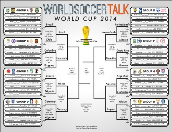 Image of 2014 World Cup Knockout Bracket Quarterfinals July 1 with full TV Schedule 600x463 World Cup Soccer Bracket: Free Printable Version Available With TV Schedule
