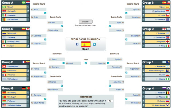 World Cup Bracket 600x379 Predictions And Betting Advice For The World Cup