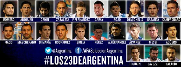 argentina world cup squad Argentina Names Its 23 Man Squad for World Cup: Sabella Includes Several Surprises