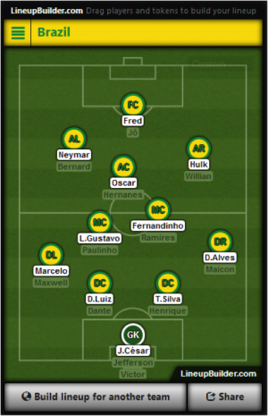 brazil lineup1 300x465 Predicted Lineups for Brazil vs Chile