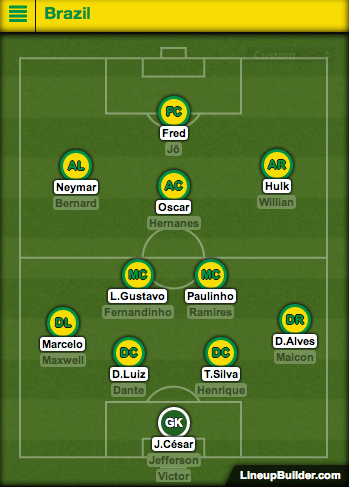 brazil predicted lineup croatia Predicted Starting XI: Brazil vs Croatia Lineups in World Cup