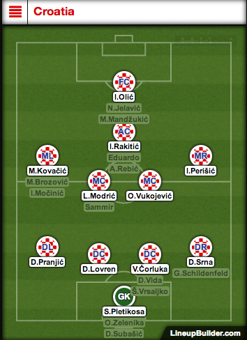 croatia predicted line up vs brazil Predicted Starting XI: Brazil vs Croatia Lineups in World Cup