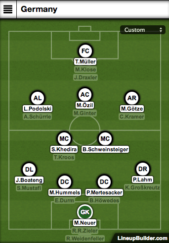 germany predicted lineup USA vs Germany Preview and Predicted Lineups