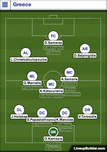 greece starting xi Costa Rica vs Greece Preview and Predicted Lineups