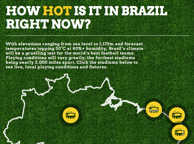infographic How Hot Is It In Brazil RIght Now? 2014 World Cup [INFOGRAPHIC]