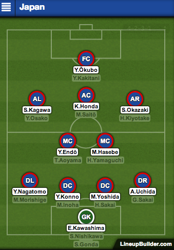 japan line up Colombia vs Japan Preview and Predicted Lineups