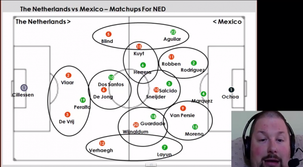 netherlands mexico 600x331 WATCH Netherlands Tactical Changes Against Mexico Result in World Cup Win [VIDEO]
